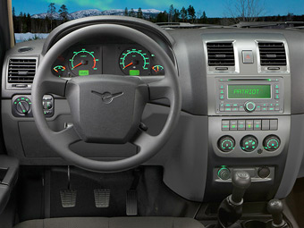 Приборы водителя
