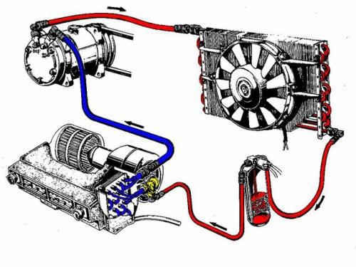 Схематичное изображение системы охлаждения воздуха
