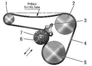 Схема натяжения ремня без кондиционера