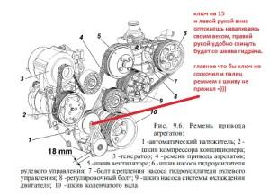 Схема натяжения ремня уаз патриот один ремень7