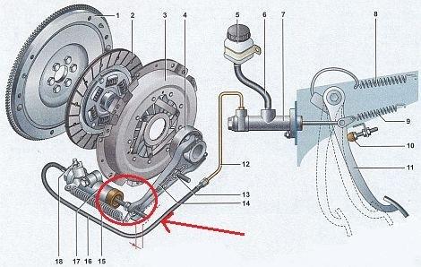 Схема системы сцепления