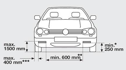 Схема расположения ДХО