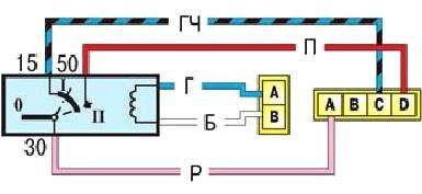 Схема работы замка зажигания внедорожника