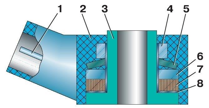 Схематичное изображение механизма