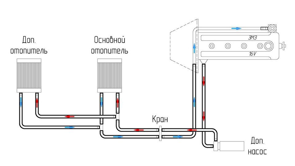 Стандартная схема комплектации Лимитед с двумя печками