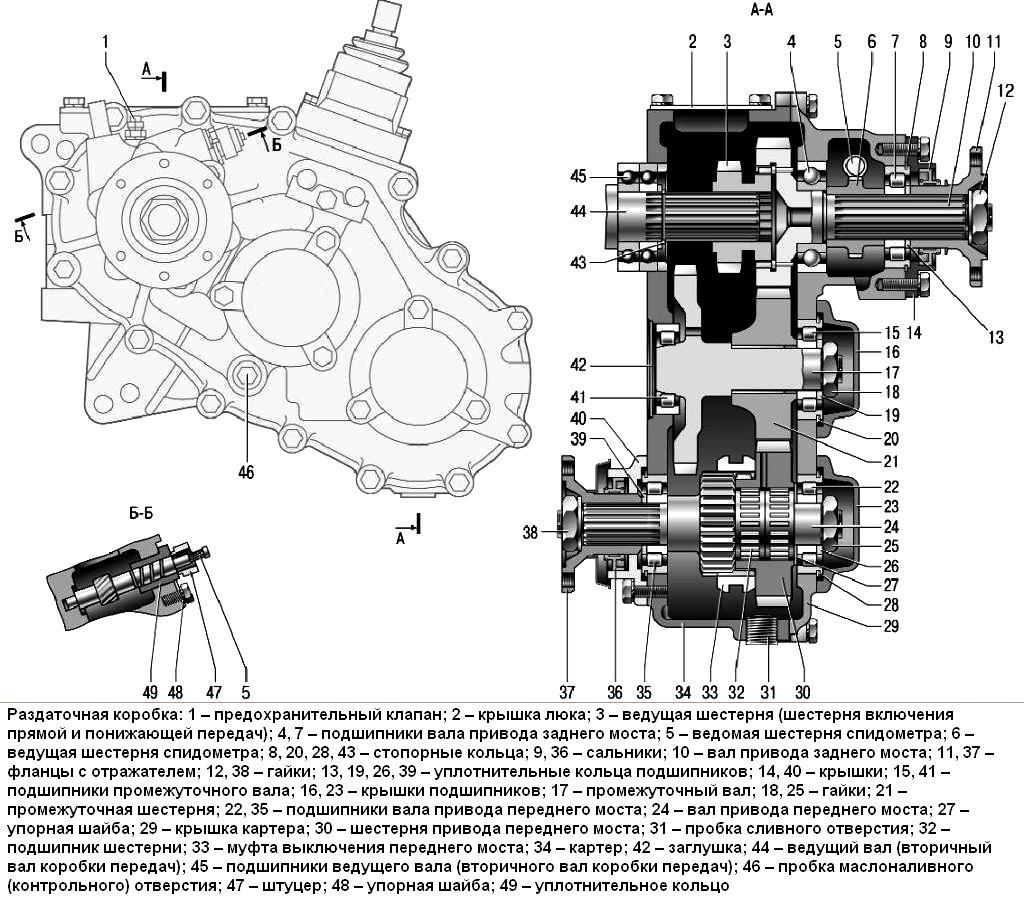 Схема РК старого образца