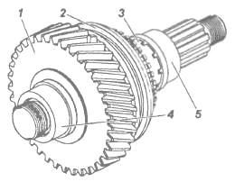 Схема шестерней рк