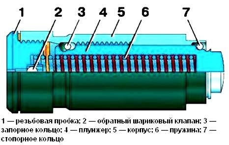Схема детали в разрезе