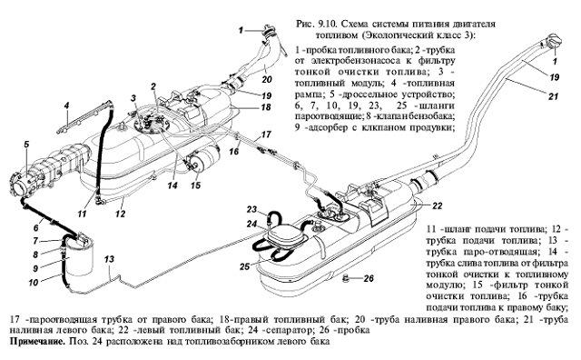 Схематичное изображение системы питания двигателя
